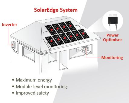 solar edge inverter system